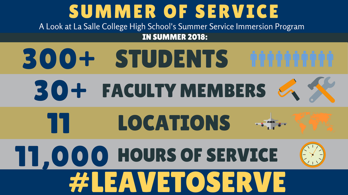 La Salle Kicks-Off Another Summer of Service