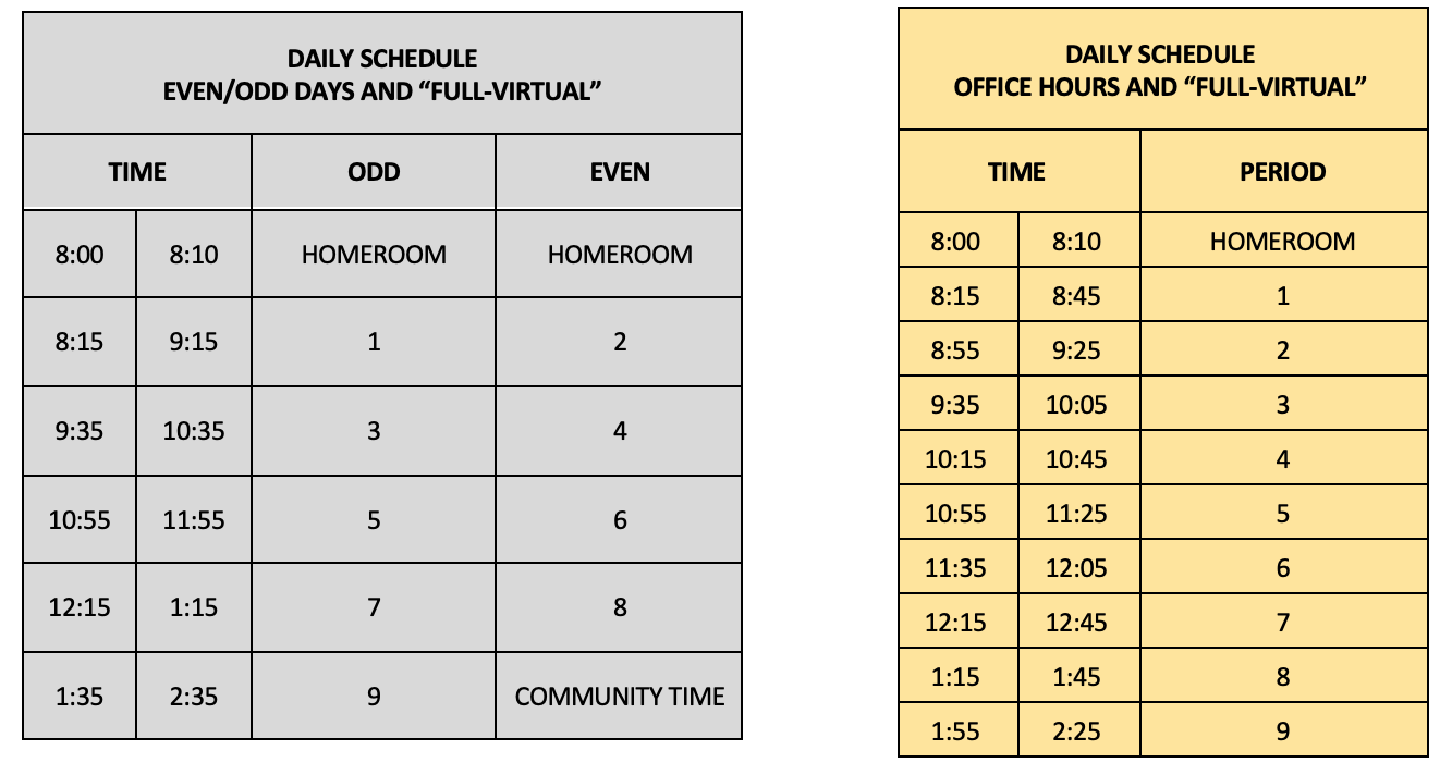 Daily class schedule and office hours for full-virtual learning